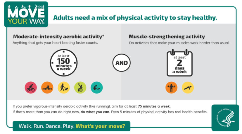 Photo credit: Health.gov/moveyourway – Office of Disease Prevention and Health Promotion