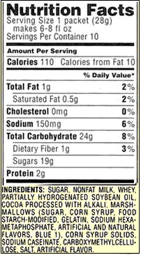 Food Labels: Carbohydrates